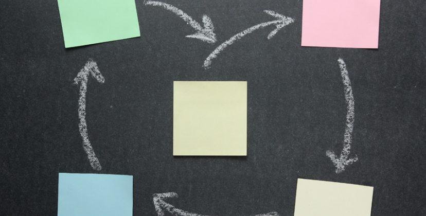 新規より既存顧客で効率営業! 顧客満足度が向上するリテンションとは