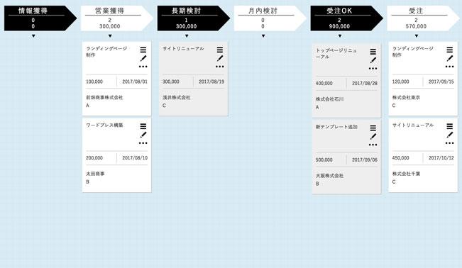 SFA/CRMちきゅう