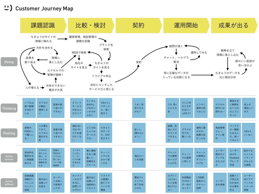 ver3_customer-journey-map-001