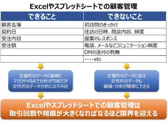 Excel 顧客管理